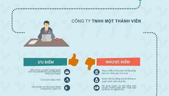 Ưu nhược điểm công ty TNHH một thành viên